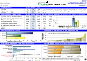 Example Dairy Antimicrobial Report-2