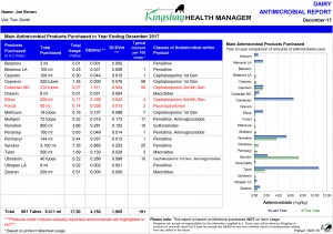 Example Dairy Antimicrobial Report-3