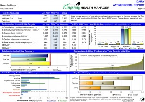 Example Dairy Antimicrobial Report Jul 2018 100918-2