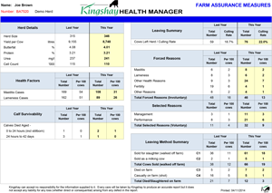 SmallHealth-Manager-Farm-Assurance-Measures