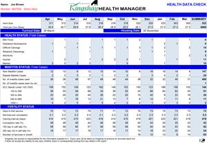 SmallPremium-Health-Data-Check