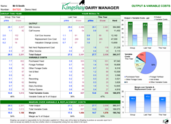 SmallProfit-Manager-Variable-Report